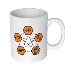 Rock Paper Scissors Lizard Spock Mug