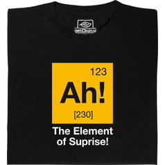 Ah! The Element of Surprise (l'élément de surprise)